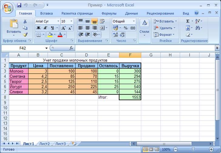 Как сделать таблицу в эксель с формулами